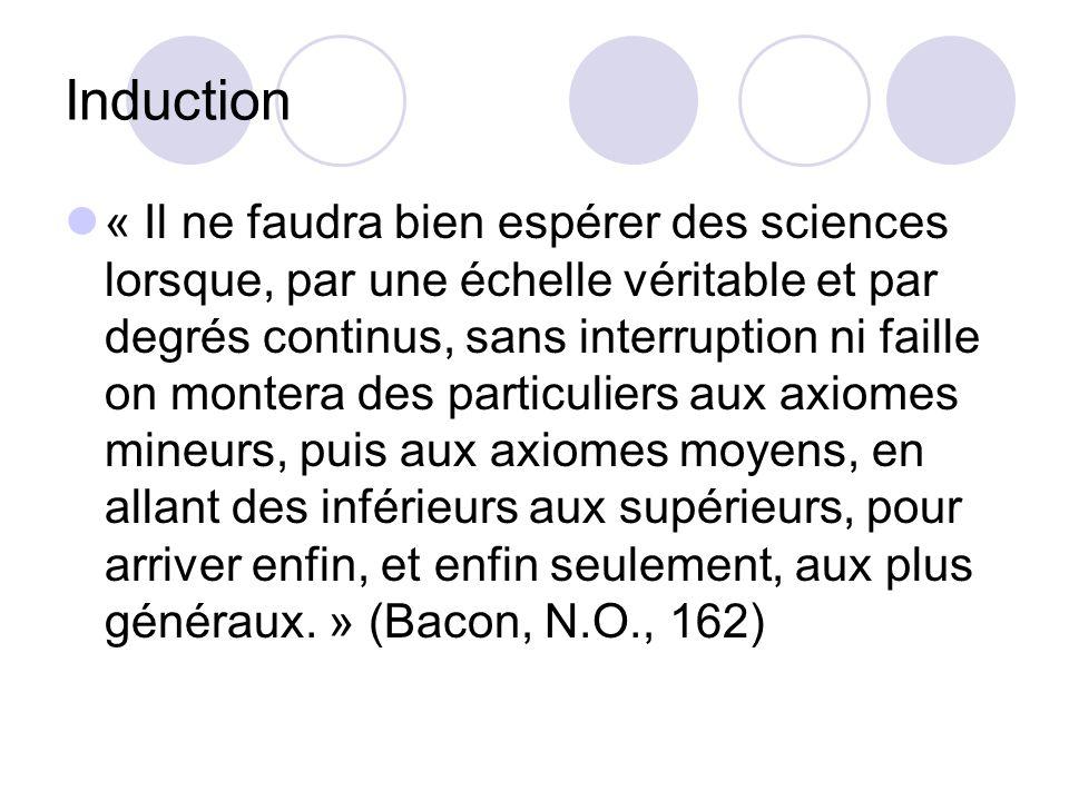 Induction « Il ne faudra bien espérer des sciences lorsque, par une échelle véritable et par degrés continus, sans interruption ni faille on montera d