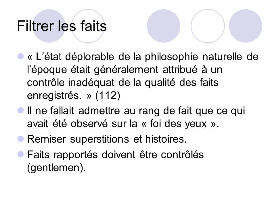 Filtrer les faits « Létat déplorable de la philosophie naturelle de lépoque était généralement attribué à un contrôle inadéquat de la qualité des faits enregistrés.