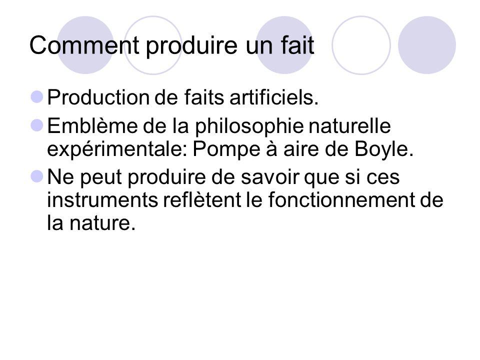 Comment produire un fait Production de faits artificiels. Emblème de la philosophie naturelle expérimentale: Pompe à aire de Boyle. Ne peut produire d