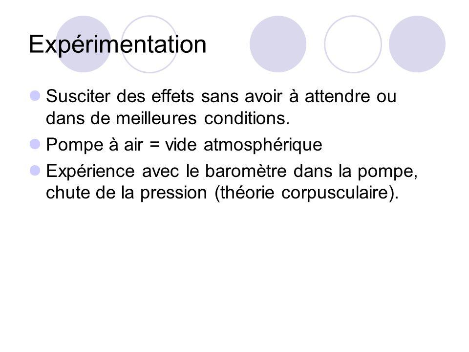 Expérimentation Susciter des effets sans avoir à attendre ou dans de meilleures conditions.