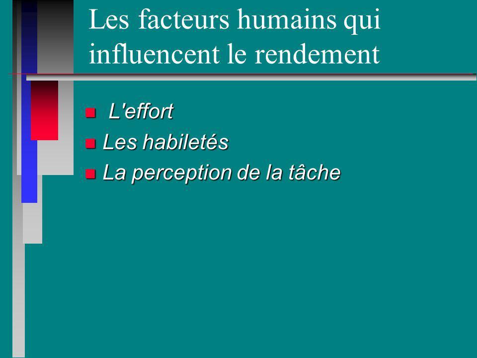 Les facteurs humains qui influencent le rendement n L'effort n Les habiletés n La perception de la tâche