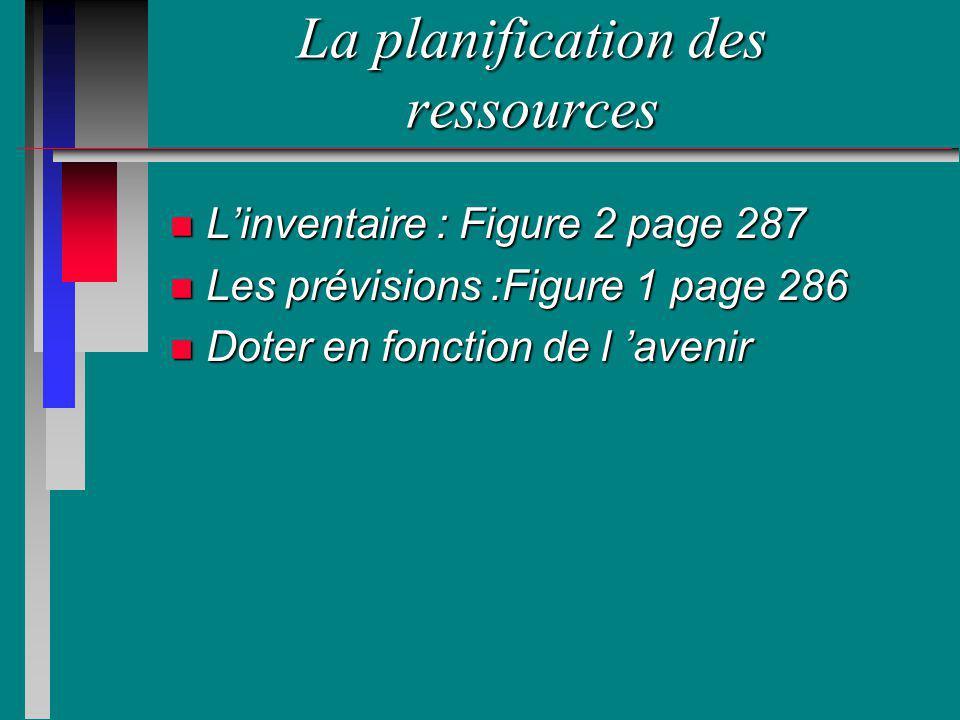 La planification des ressources n Linventaire : Figure 2 page 287 n Les prévisions :Figure 1 page 286 n Doter en fonction de l avenir