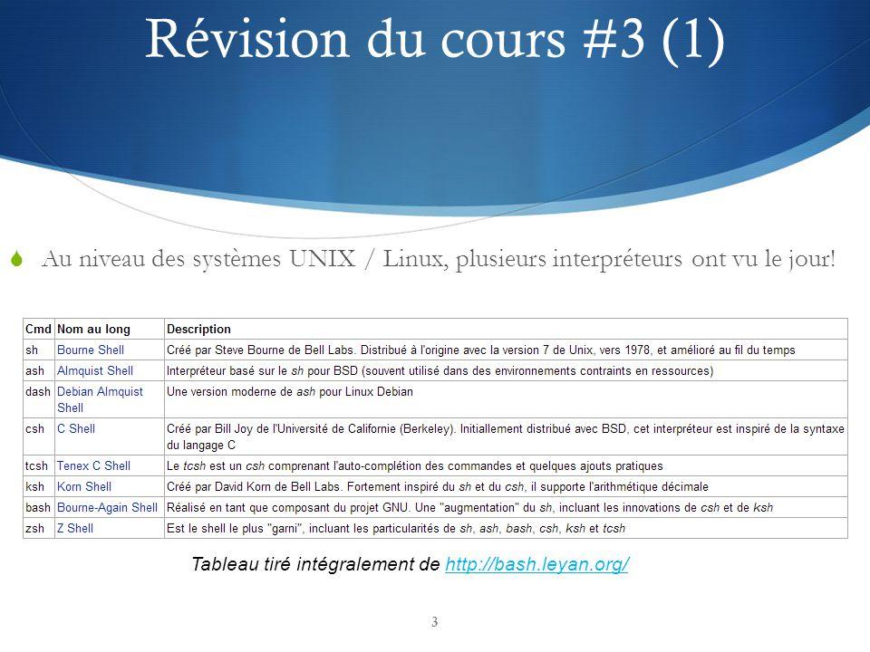 Révision du cours #3 (1) 3 Au niveau des systèmes UNIX / Linux, plusieurs interpréteurs ont vu le jour! Tableau tiré intégralement de http://bash.leya