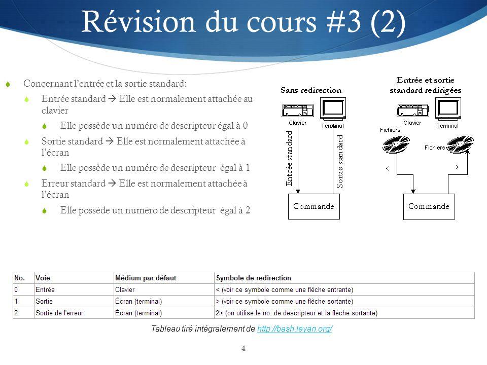 5 Redirection de lentrée et de la sortie standard: cat FichierSortie Révision du cours #3 (3) Rediriger la sortie vers un fichier écrase le contenu du fichier de sortie.
