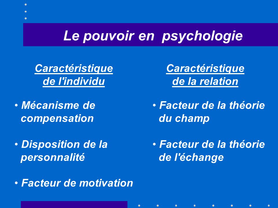 Le pouvoir en psychologie Caractéristique de l'individu Caractéristique de la relation Mécanisme de compensation Disposition de la personnalité Facteu