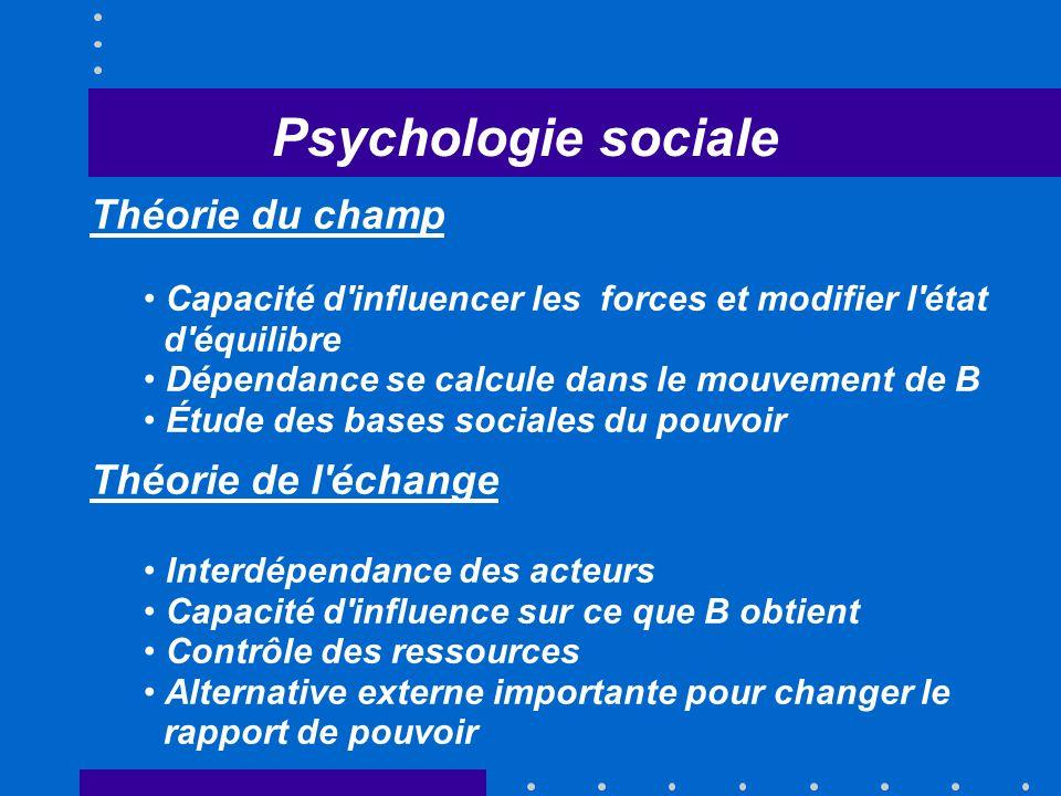 Théorie du champ Capacité d'influencer les forces et modifier l'état d'équilibre Dépendance se calcule dans le mouvement de B Étude des bases sociales