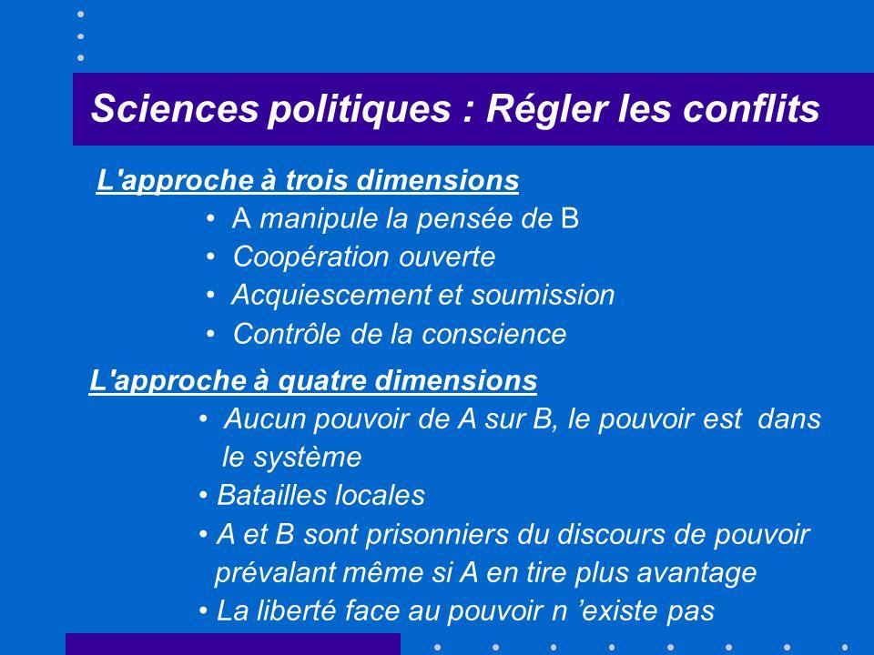 Sciences politiques : Régler les conflits L'approche à trois dimensions A manipule la pensée de B Coopération ouverte Acquiescement et soumission Cont