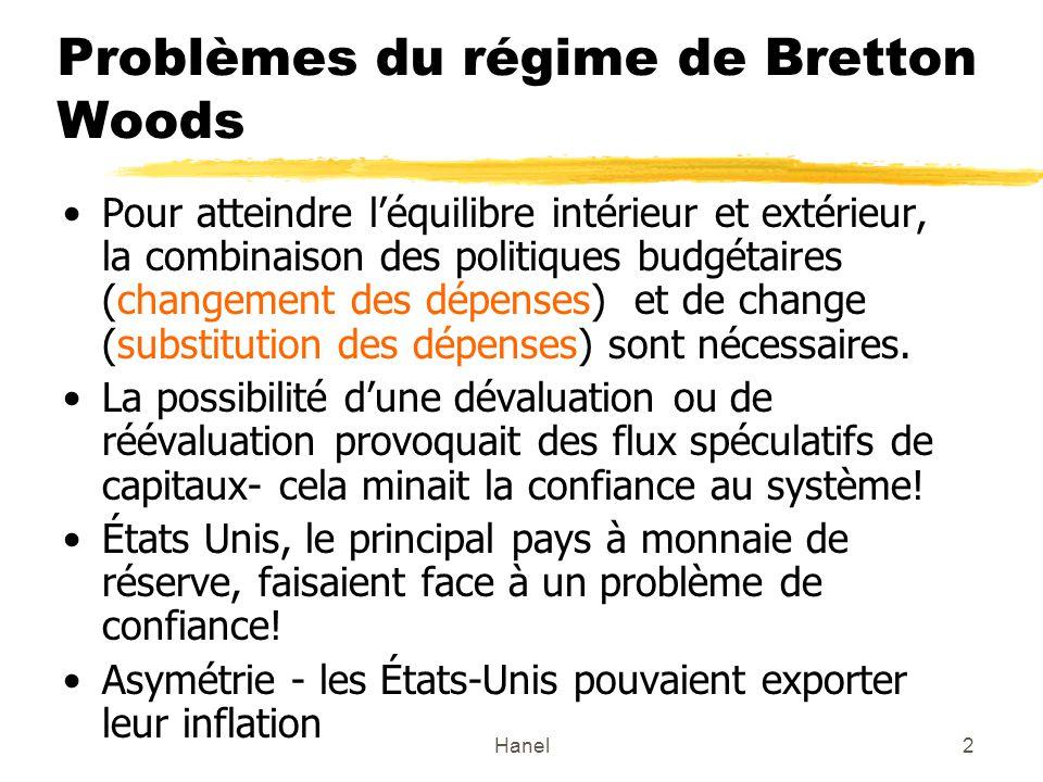 Hanel3 Arguments pour les taux de change flottants Politique monétaire autonome Lespoir que le taux de change flottant permettra disoler le pays de linflation étrangère :q=E.P*/P Symétrie (Dans le régime de B.W.