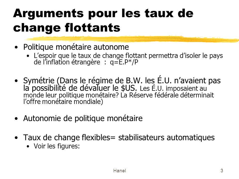 Hanel4 Arguments contre les taux de change flottants Perte de discipline monétaire Spéculation déstabilisante – Spirale: dévaluation=>inflation=> dévaluation=>inflation =>etc.