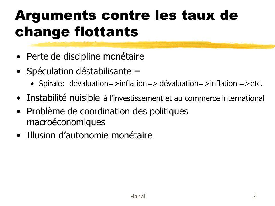 Hanel4 Arguments contre les taux de change flottants Perte de discipline monétaire Spéculation déstabilisante – Spirale: dévaluation=>inflation=> déva