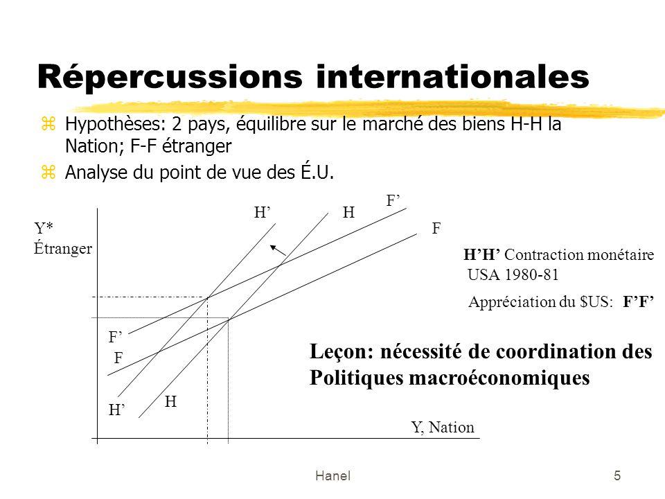 Hanel5 Répercussions internationales zHypothèses: 2 pays, équilibre sur le marché des biens H-H la Nation; F-F étranger zAnalyse du point de vue des É