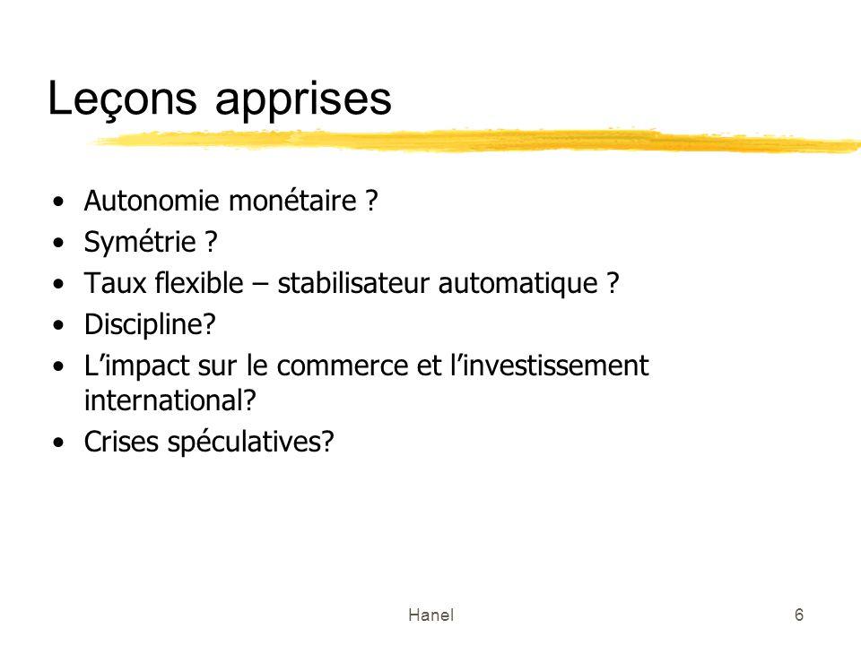 Hanel6 Leçons apprises Autonomie monétaire ? Symétrie ? Taux flexible – stabilisateur automatique ? Discipline? Limpact sur le commerce et linvestisse