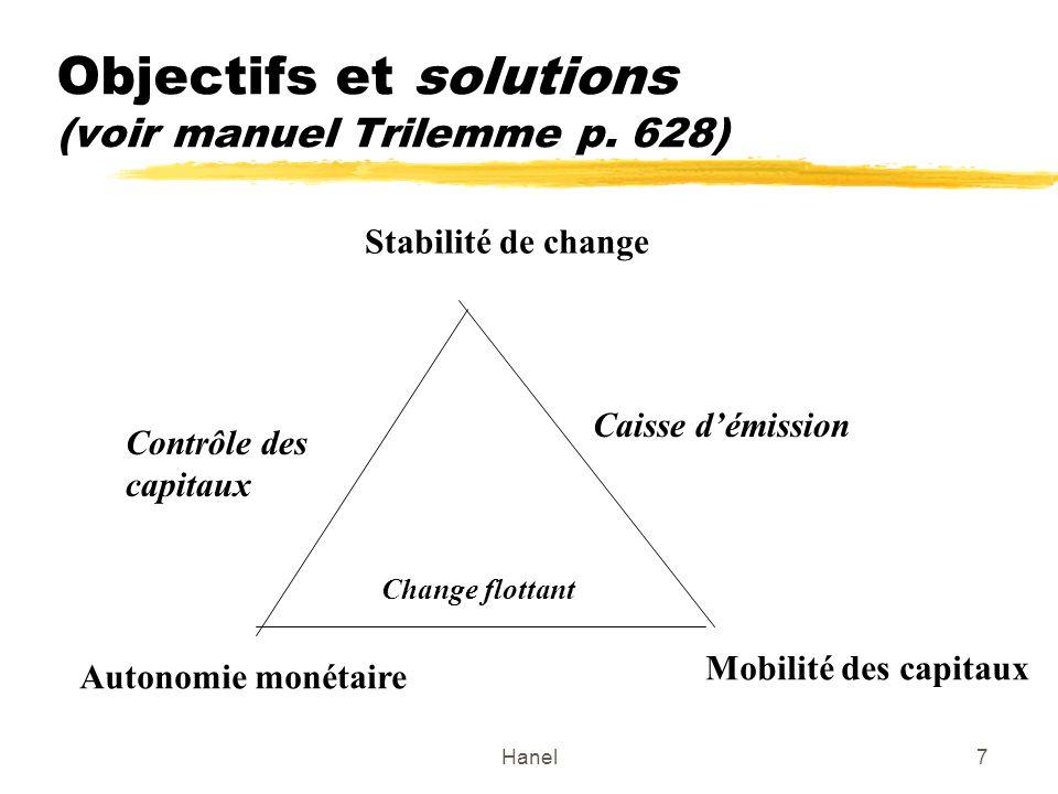 Hanel7 Objectifs et solutions (voir manuel Trilemme p. 628) Stabilité de change Autonomie monétaire Mobilité des capitaux Change flottant Caisse démis