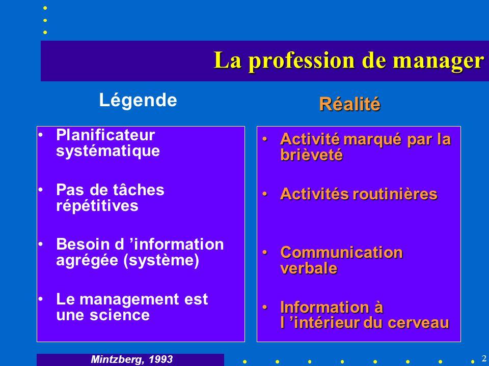 2 Planificateur systématique Pas de tâches répétitives Besoin d information agrégée (système) Le management est une science Activité marqué par la bri