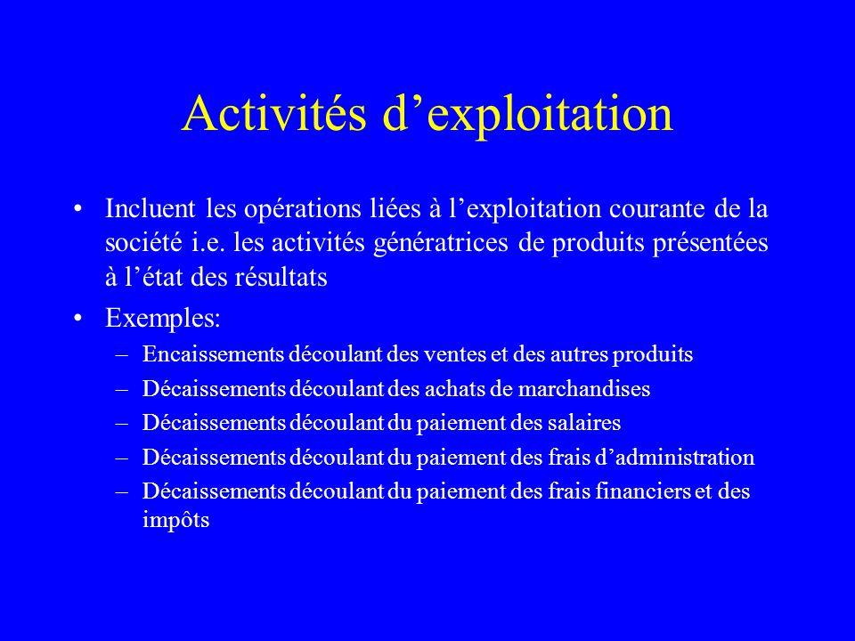 Activités dexploitation Incluent les opérations liées à lexploitation courante de la société i.e. les activités génératrices de produits présentées à