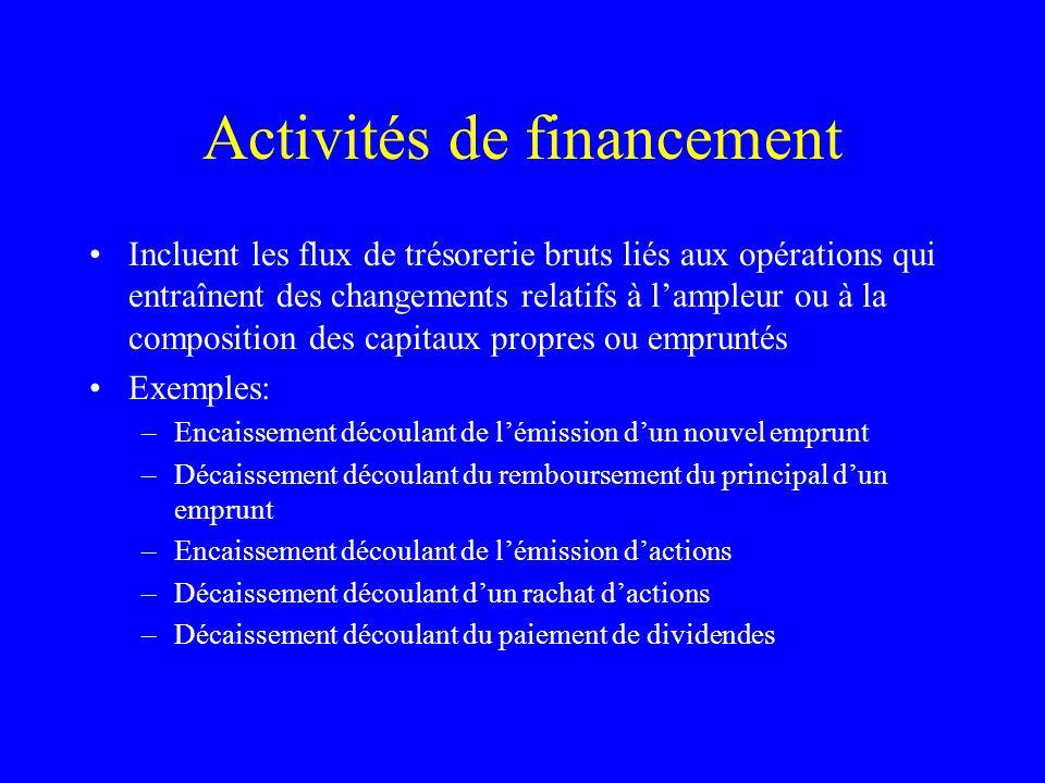 Activités de financement Incluent les flux de trésorerie bruts liés aux opérations qui entraînent des changements relatifs à lampleur ou à la composit