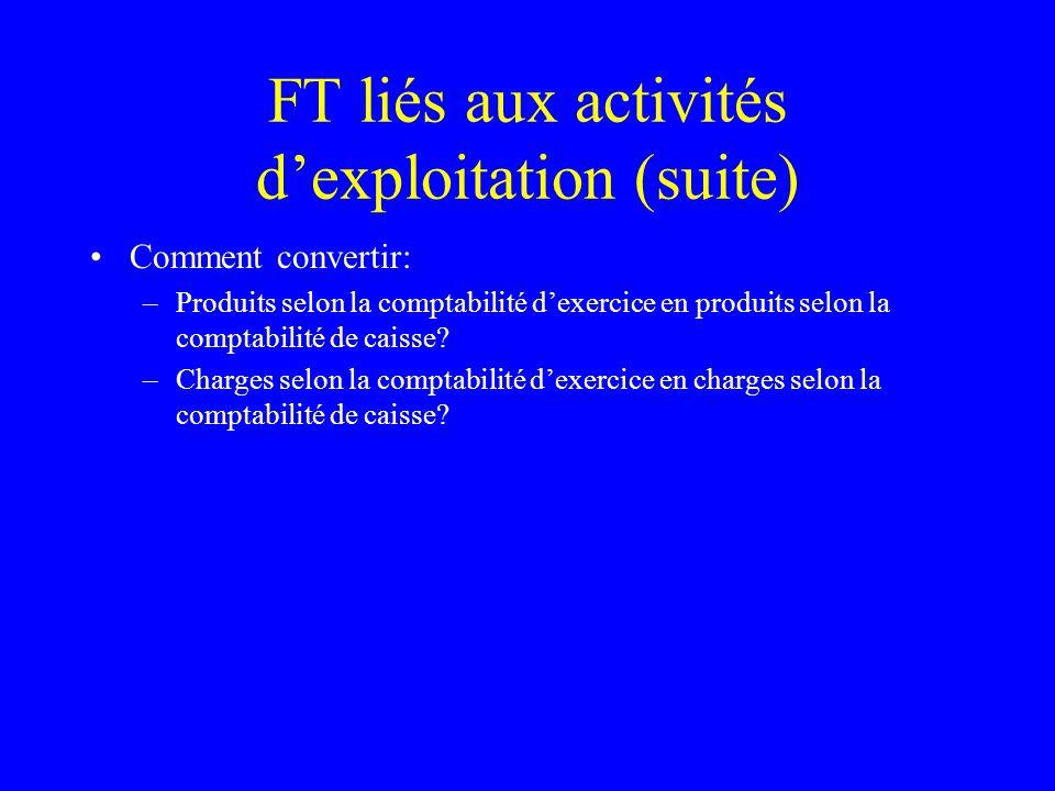 FT liés aux activités dexploitation (suite) Comment convertir: –Produits selon la comptabilité dexercice en produits selon la comptabilité de caisse?