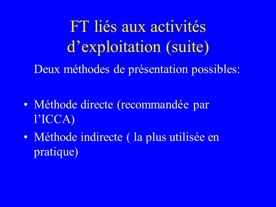 FT liés aux activités dexploitation (suite) Deux méthodes de présentation possibles: Méthode directe (recommandée par lICCA) Méthode indirecte ( la pl