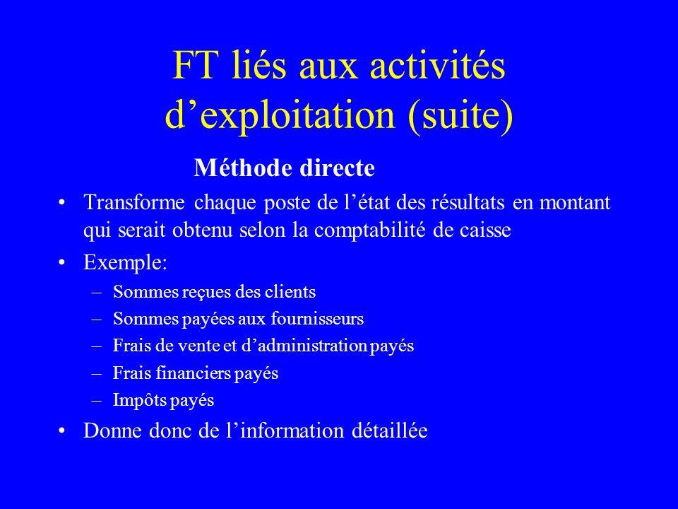 FT liés aux activités dexploitation (suite) Méthode directe Transforme chaque poste de létat des résultats en montant qui serait obtenu selon la compt