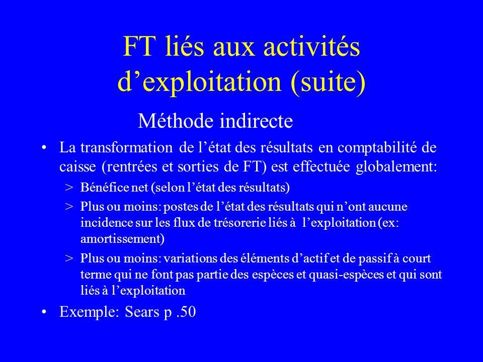 FT liés aux activités dexploitation (suite) Méthode indirecte La transformation de létat des résultats en comptabilité de caisse (rentrées et sorties