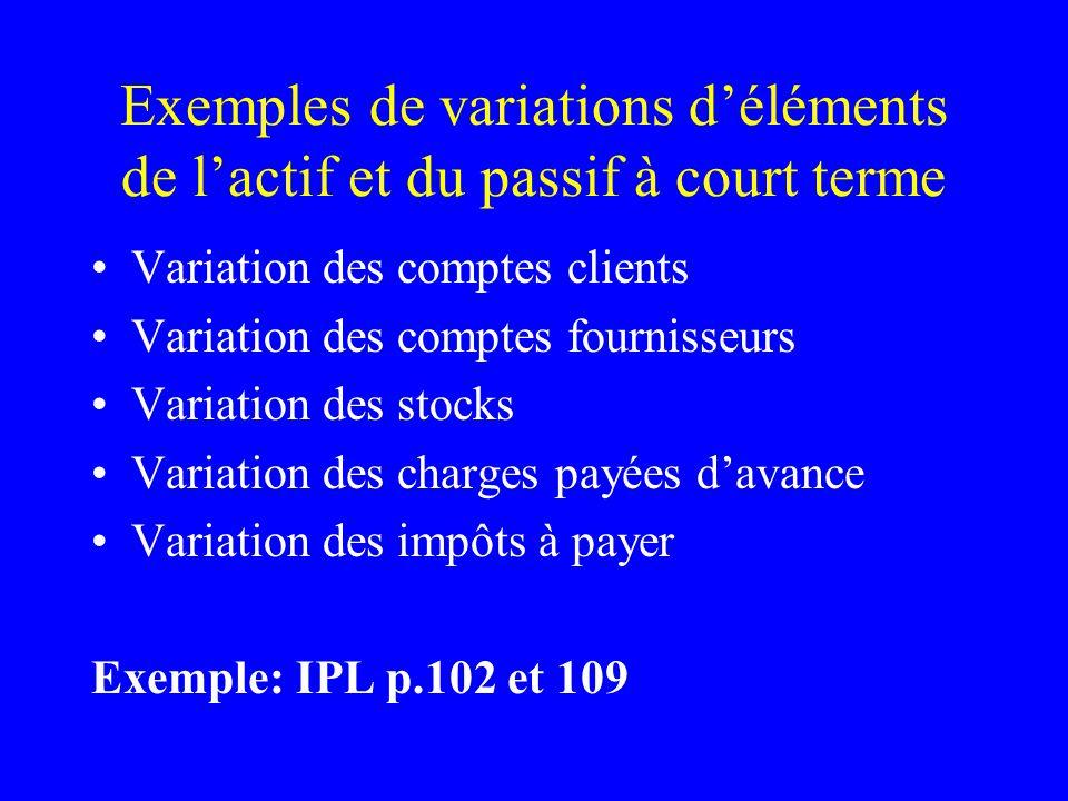 Exemples de variations déléments de lactif et du passif à court terme Variation des comptes clients Variation des comptes fournisseurs Variation des s