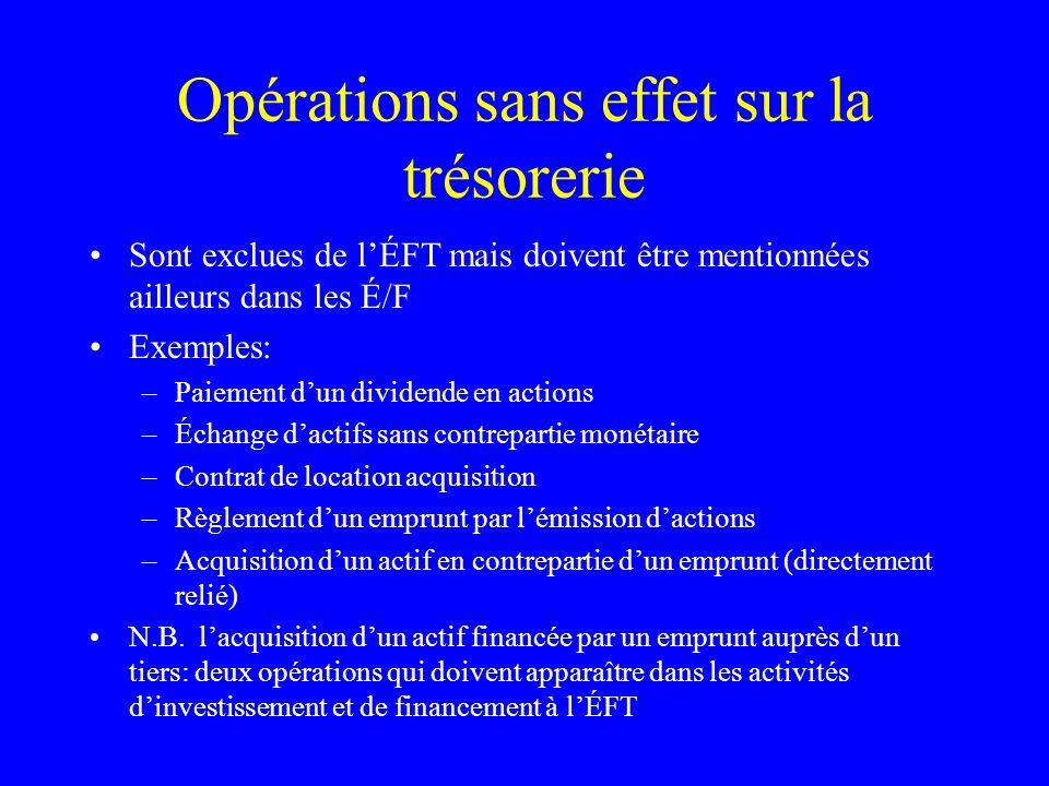 Opérations sans effet sur la trésorerie Sont exclues de lÉFT mais doivent être mentionnées ailleurs dans les É/F Exemples: –Paiement dun dividende en