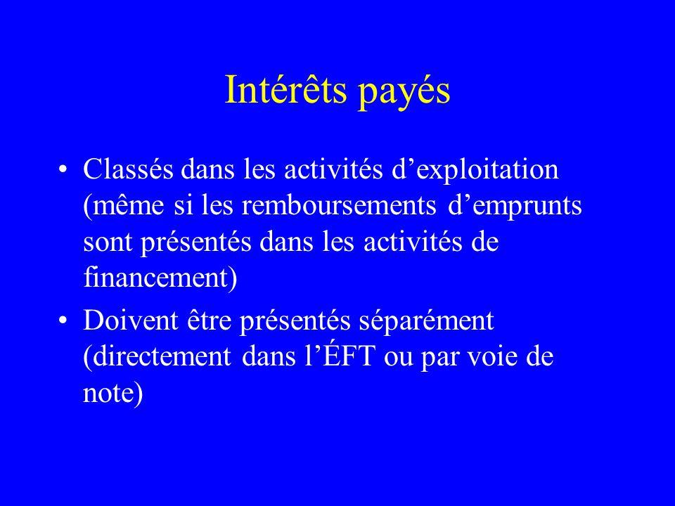Intérêts payés Classés dans les activités dexploitation (même si les remboursements demprunts sont présentés dans les activités de financement) Doiven