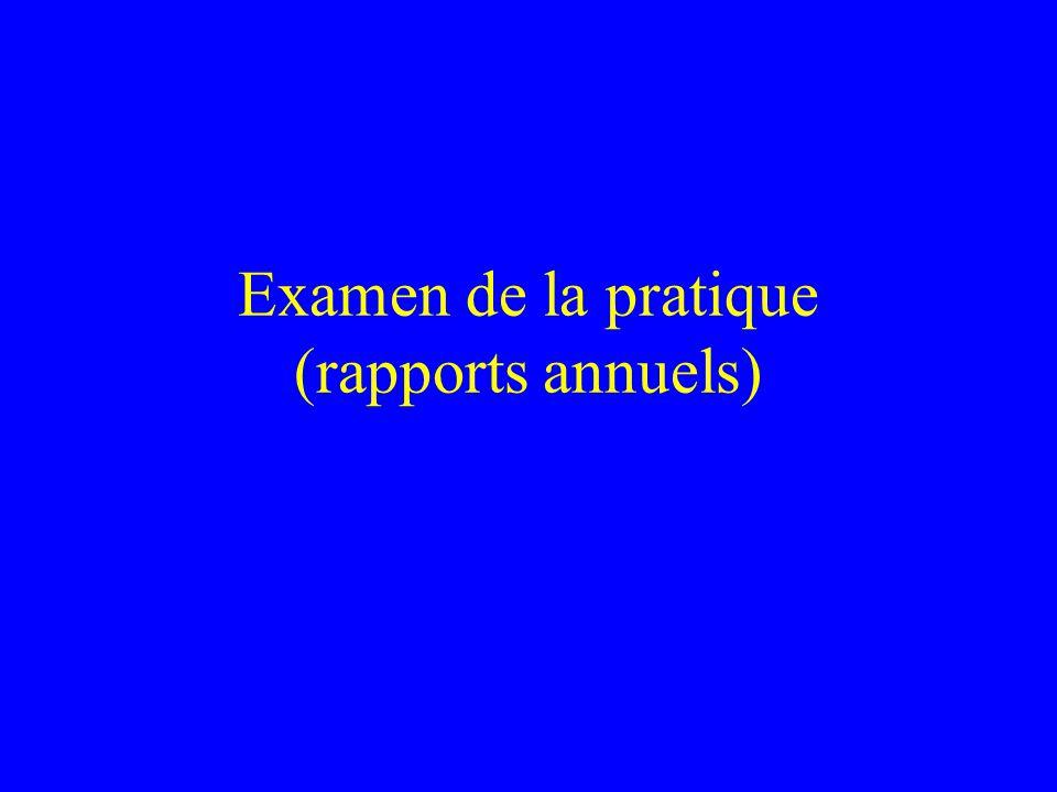 Examen de la pratique (rapports annuels)