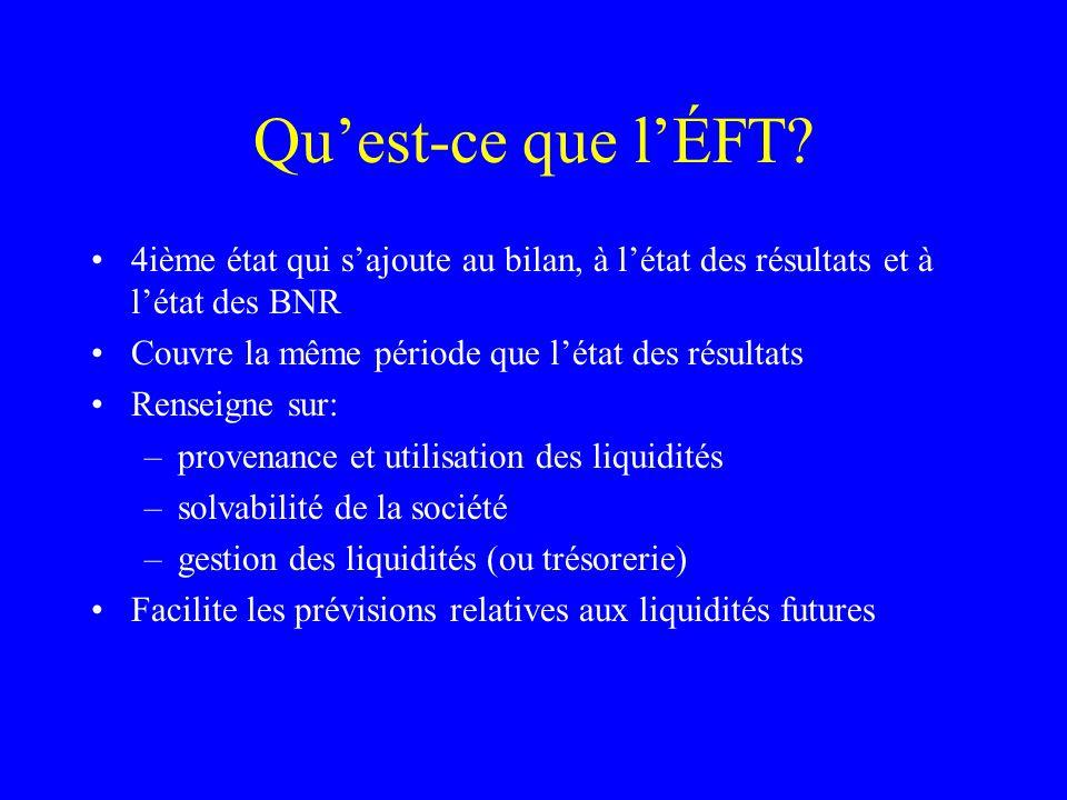 FT liés aux activités dexploitation (suite) Comment convertir: –Produits selon la comptabilité dexercice en produits selon la comptabilité de caisse.