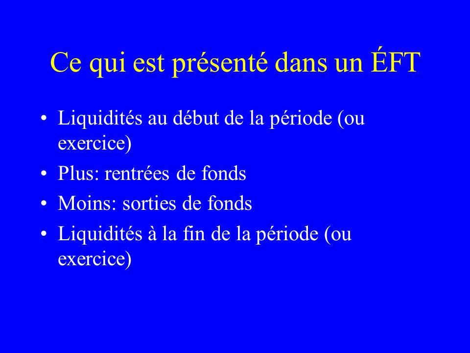 Ce qui est présenté dans un ÉFT Liquidités au début de la période (ou exercice) Plus: rentrées de fonds Moins: sorties de fonds Liquidités à la fin de