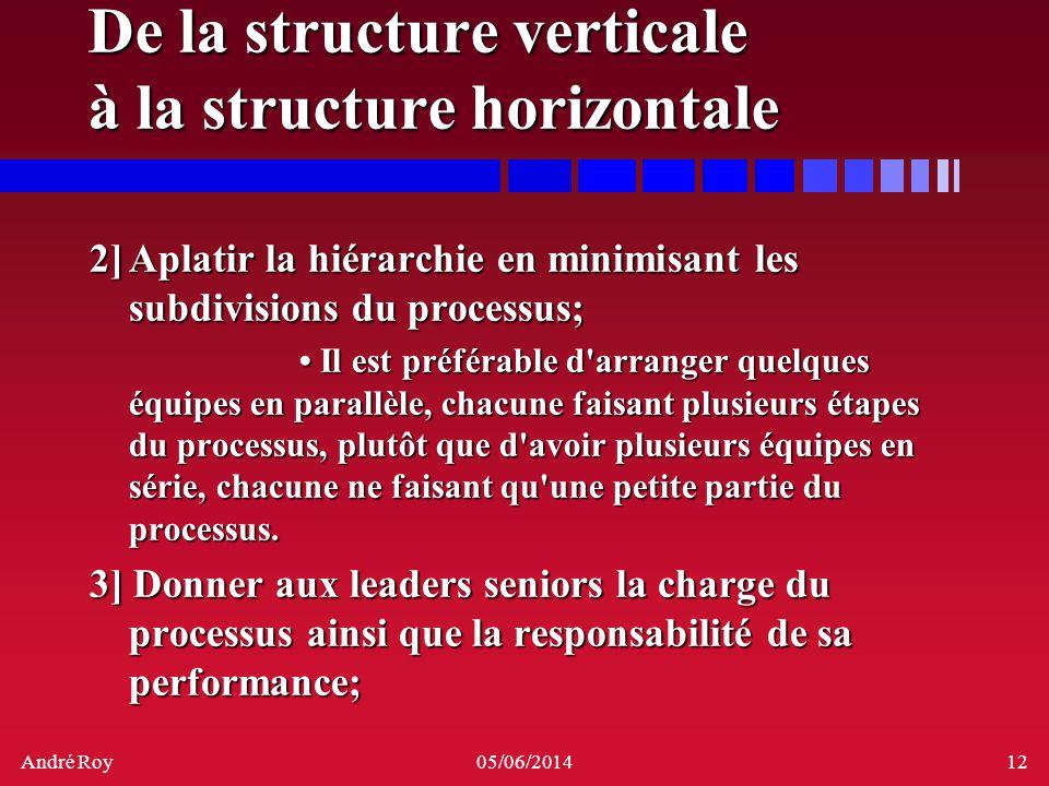 André Roy05/06/201412 De la structure verticale à la structure horizontale 2]Aplatir la hiérarchie en minimisant les subdivisions du processus; Il est