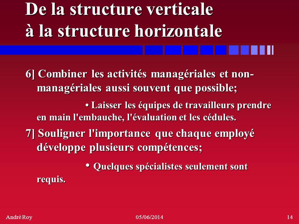 André Roy05/06/201414 De la structure verticale à la structure horizontale 6] Combiner les activités managériales et non- managériales aussi souvent q