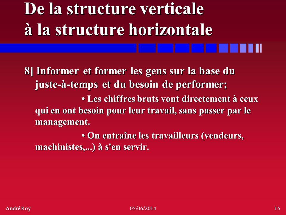 André Roy05/06/201415 De la structure verticale à la structure horizontale 8] Informer et former les gens sur la base du juste-à-temps et du besoin de