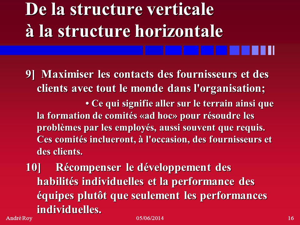 André Roy05/06/201416 De la structure verticale à la structure horizontale 9] Maximiser les contacts des fournisseurs et des clients avec tout le mond