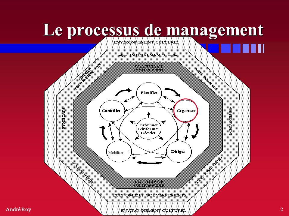 André Roy05/06/20142 Le processus de management Mobiliser