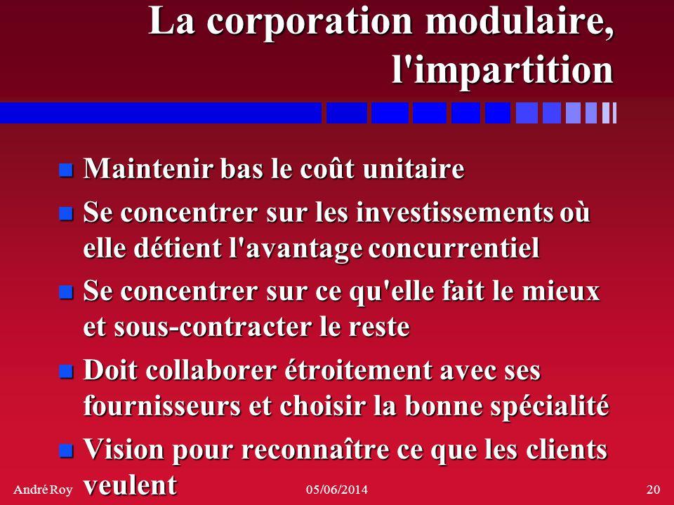André Roy05/06/201420 La corporation modulaire, l'impartition n Maintenir bas le coût unitaire n Se concentrer sur les investissements où elle détient