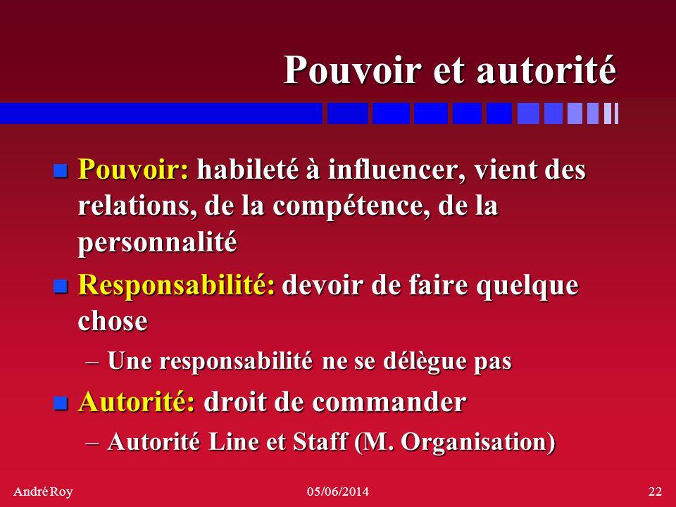 André Roy05/06/201422 Pouvoir et autorité n Pouvoir: habileté à influencer, vient des relations, de la compétence, de la personnalité n Responsabilité