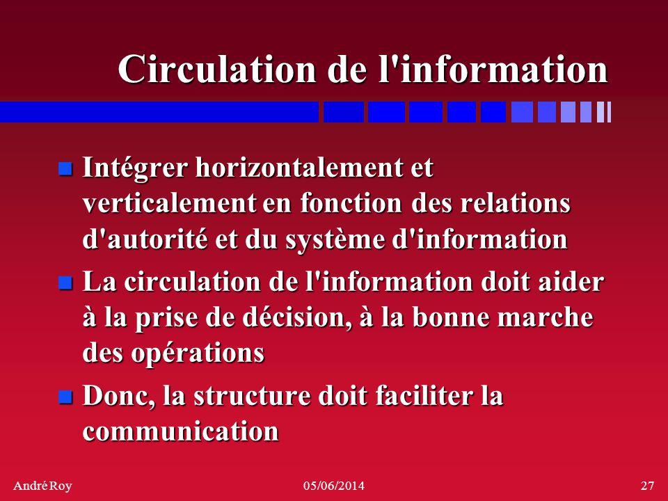 André Roy05/06/201427 Circulation de l'information n Intégrer horizontalement et verticalement en fonction des relations d'autorité et du système d'in