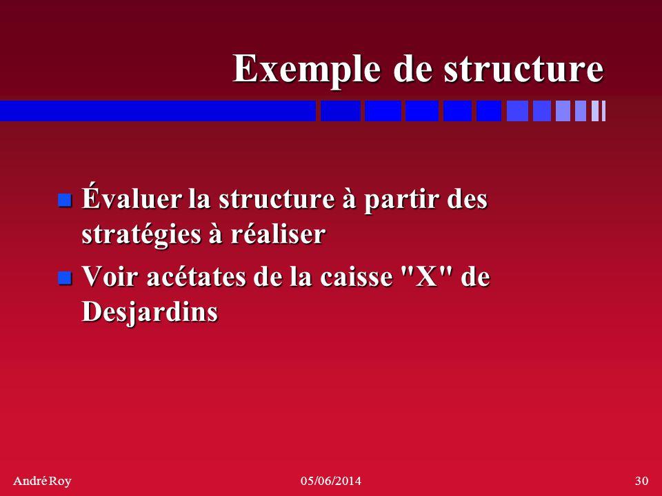 André Roy05/06/201430 Exemple de structure n Évaluer la structure à partir des stratégies à réaliser n Voir acétates de la caisse