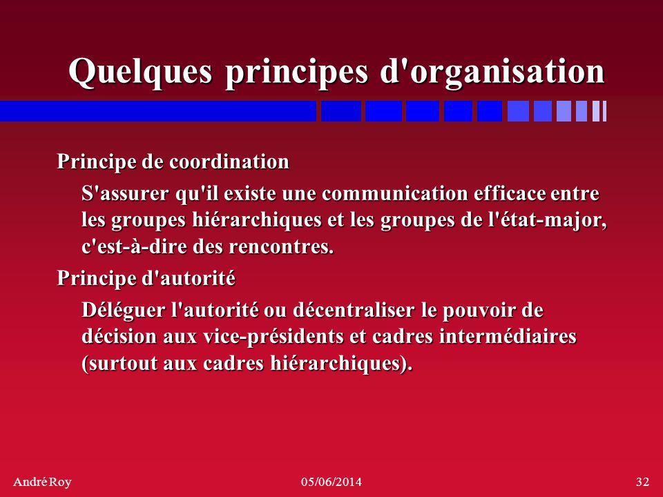 André Roy05/06/201432 Quelques principes d'organisation Principe de coordination S'assurer qu'il existe une communication efficace entre les groupes h