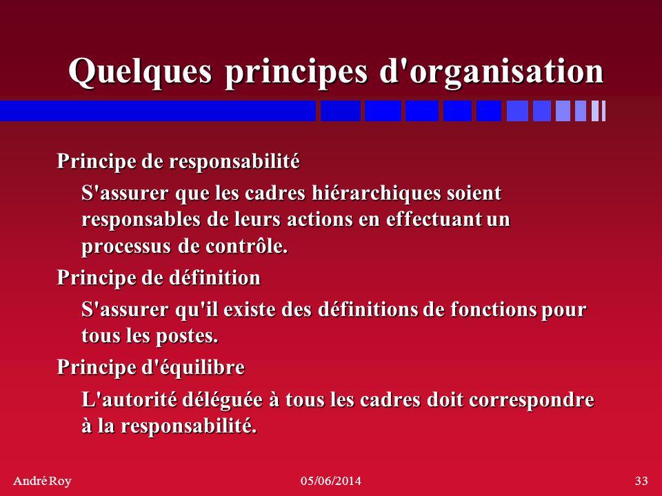 André Roy05/06/201433 Quelques principes d'organisation Principe de responsabilité S'assurer que les cadres hiérarchiques soient responsables de leurs