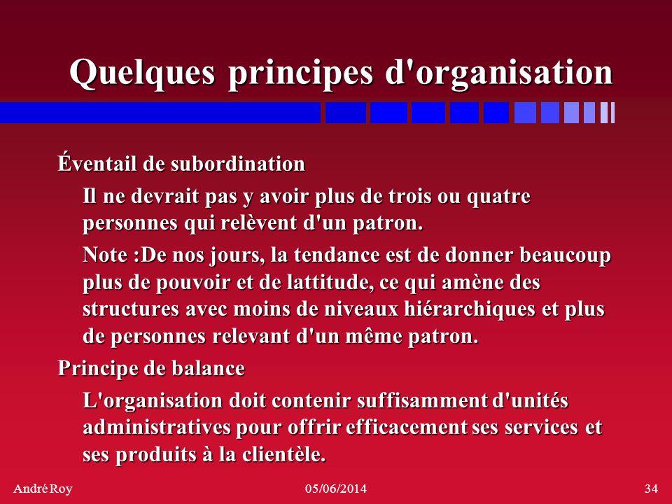 André Roy05/06/201434 Quelques principes d'organisation Éventail de subordination Il ne devrait pas y avoir plus de trois ou quatre personnes qui relè