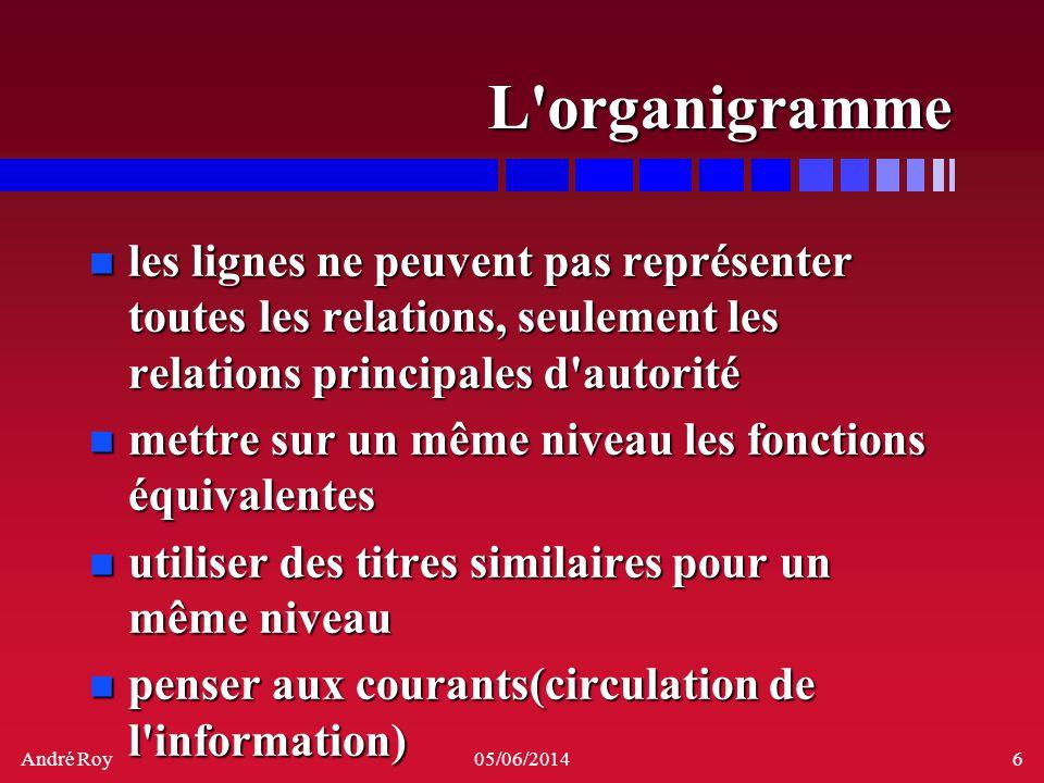 André Roy05/06/20146 L'organigramme n les lignes ne peuvent pas représenter toutes les relations, seulement les relations principales d'autorité n met
