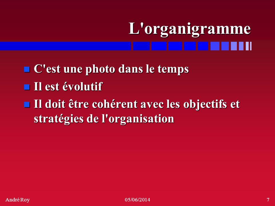 André Roy05/06/20147 L'organigramme n C'est une photo dans le temps n Il est évolutif n Il doit être cohérent avec les objectifs et stratégies de l'or