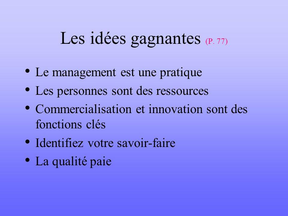 Les idées gagnantes (P. 77) Le management est une pratique Les personnes sont des ressources Commercialisation et innovation sont des fonctions clés I