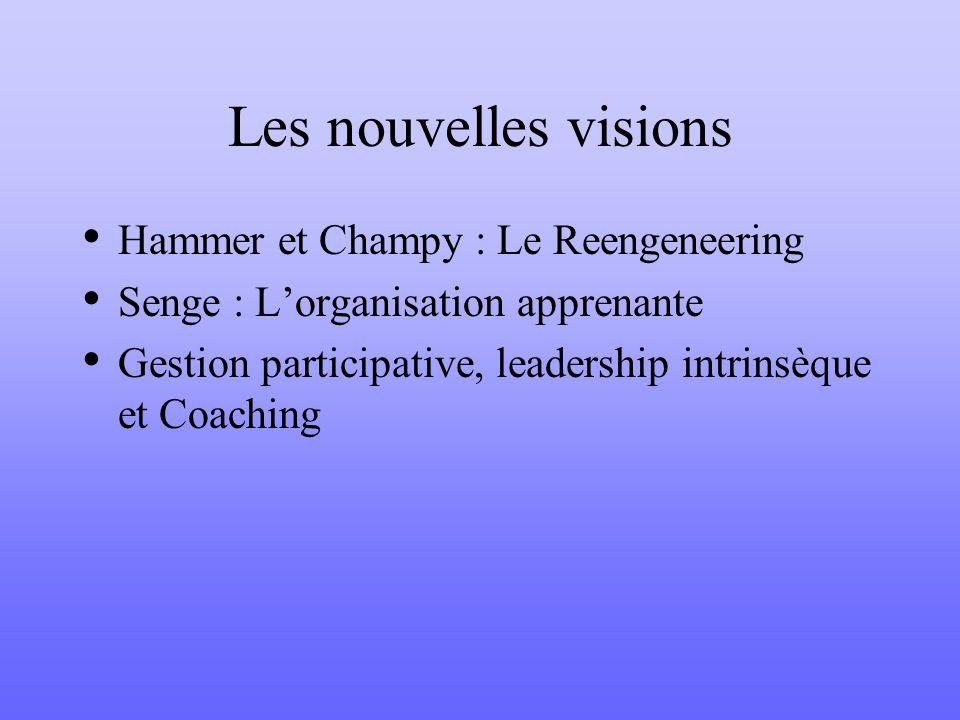 L Organisation de demain (p.73) Réseau Croissance individuelle Leadership partagé Culturellement diverse Travail d équipe Marché Global Partage Information