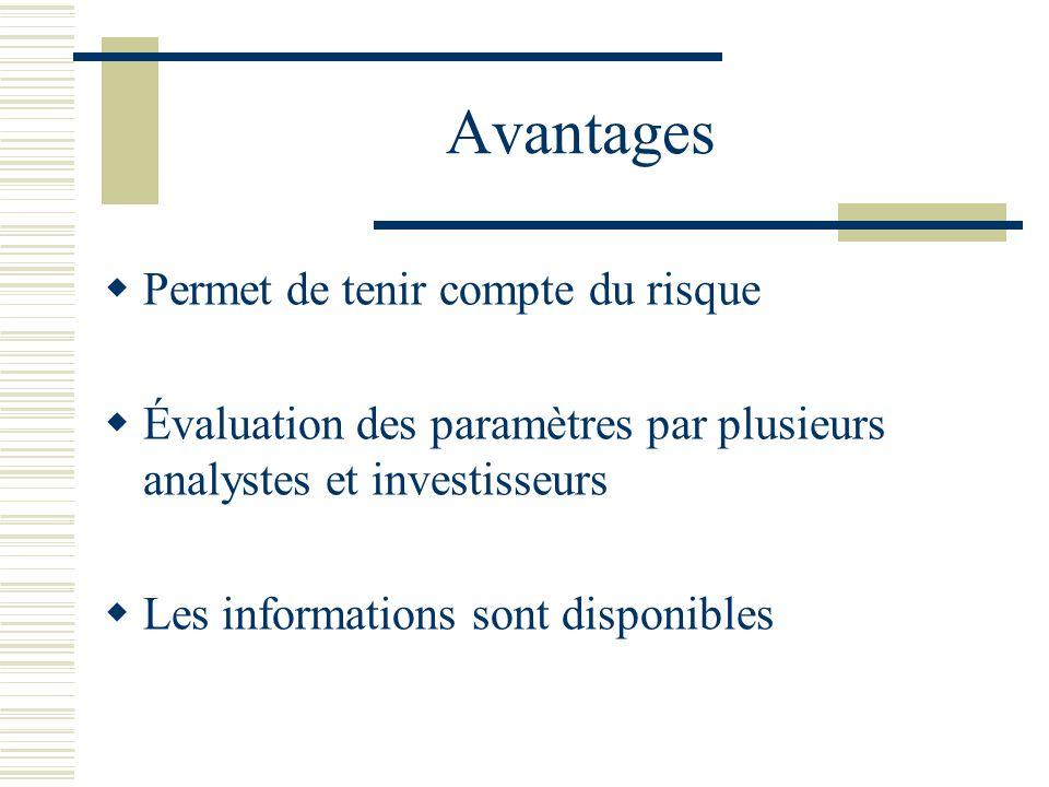 Avantages Permet de tenir compte du risque Évaluation des paramètres par plusieurs analystes et investisseurs Les informations sont disponibles