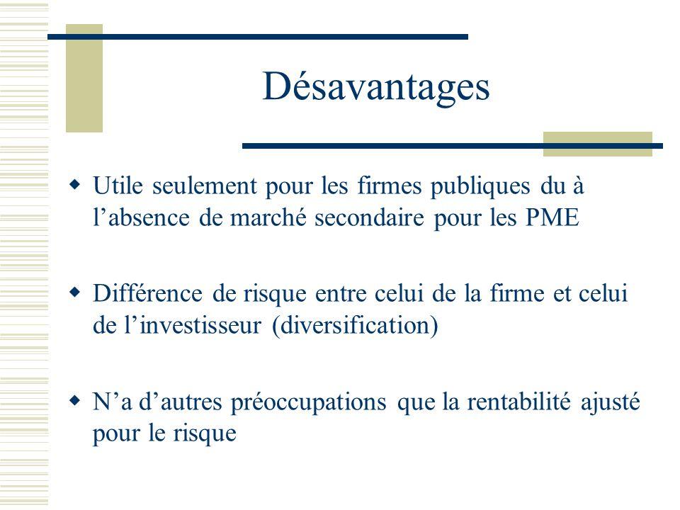 Désavantages Utile seulement pour les firmes publiques du à labsence de marché secondaire pour les PME Différence de risque entre celui de la firme et