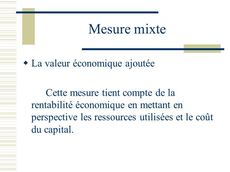 Mesure mixte La valeur économique ajoutée Cette mesure tient compte de la rentabilité économique en mettant en perspective les ressources utilisées et