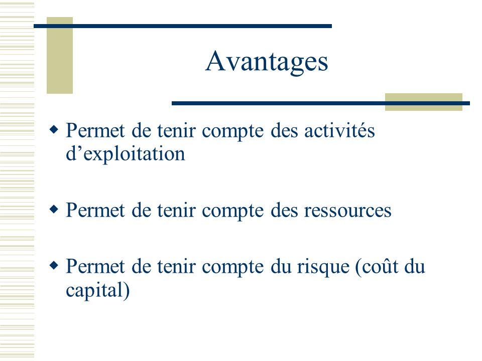 Avantages Permet de tenir compte des activités dexploitation Permet de tenir compte des ressources Permet de tenir compte du risque (coût du capital)